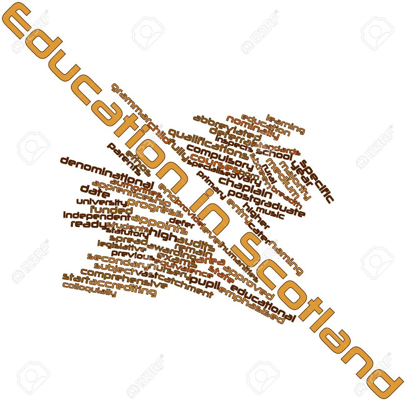 Abstract word cloud for Education in Scotland with related tags and terms Stock Photo - 17142103