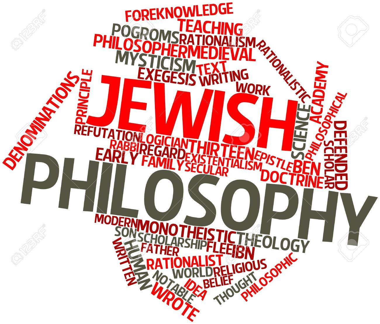 Abstract word cloud for Jewish philosophy with related tags and terms Stock Photo - 17142010