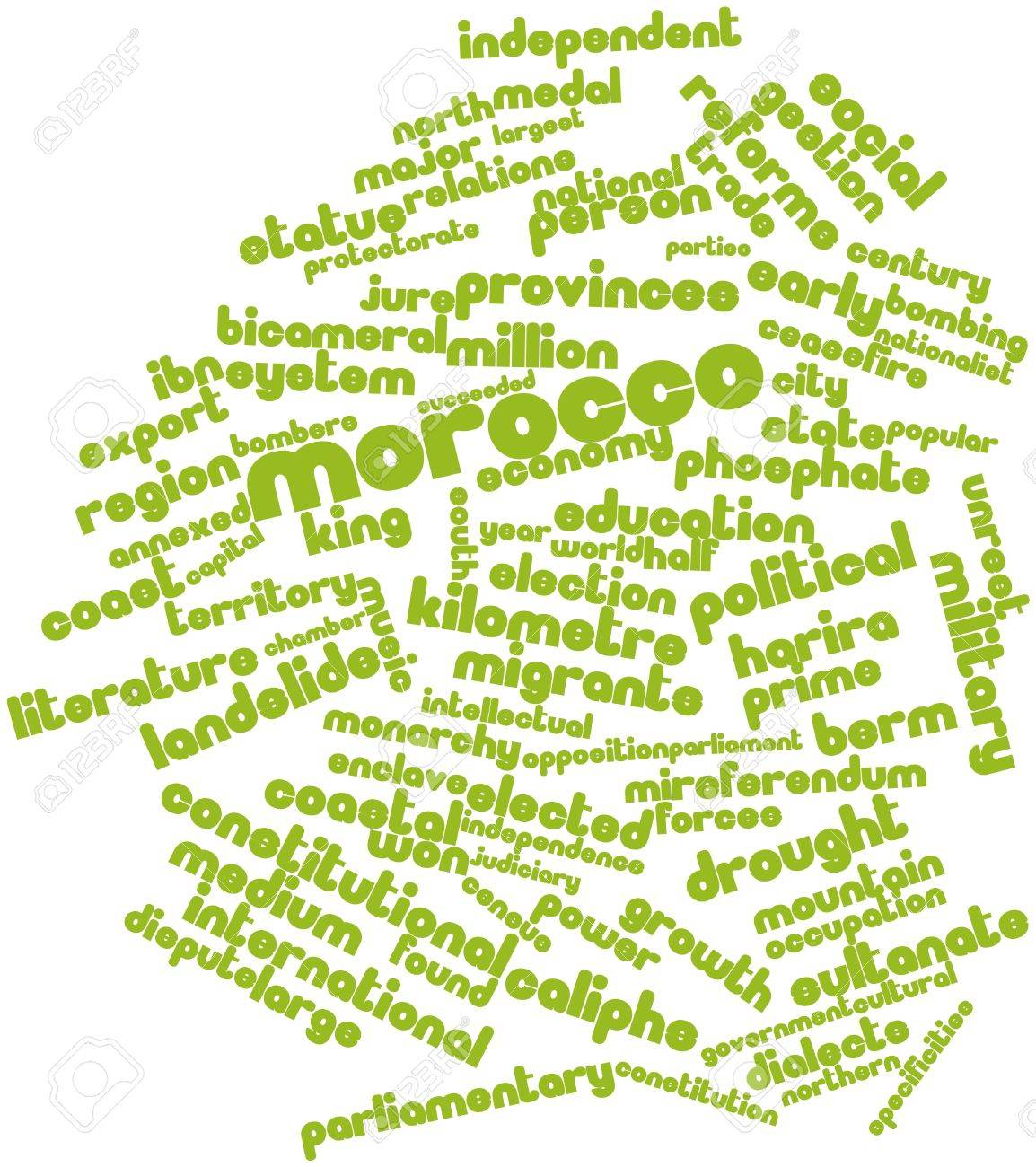 Abstract word cloud for Morocco with related tags and terms Stock Photo - 17141964