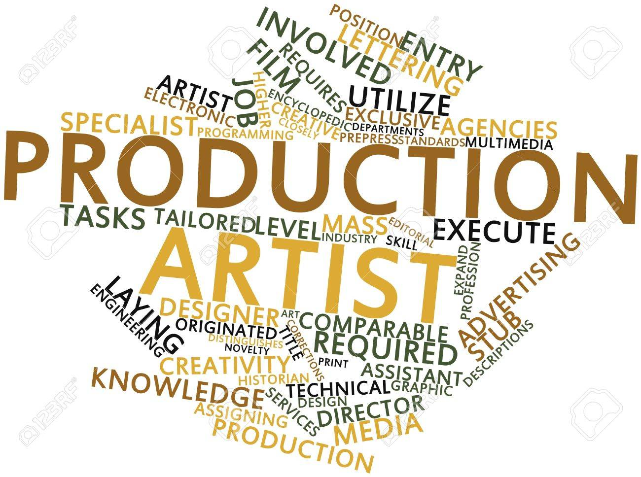 Abstract Word Cloud For Production Artist With Related Tags And – Production Artist