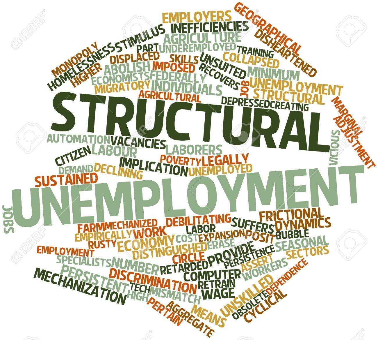 Structural Unemployment - A Measure of the Health of Economy