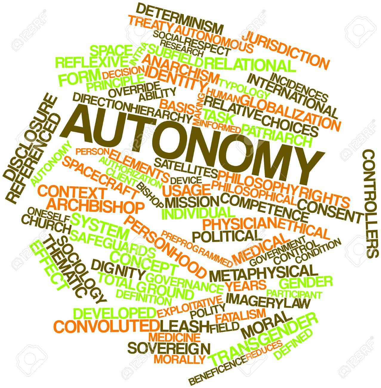 Abstract word cloud for Autonomy with related tags and terms Stock Photo - 17198362