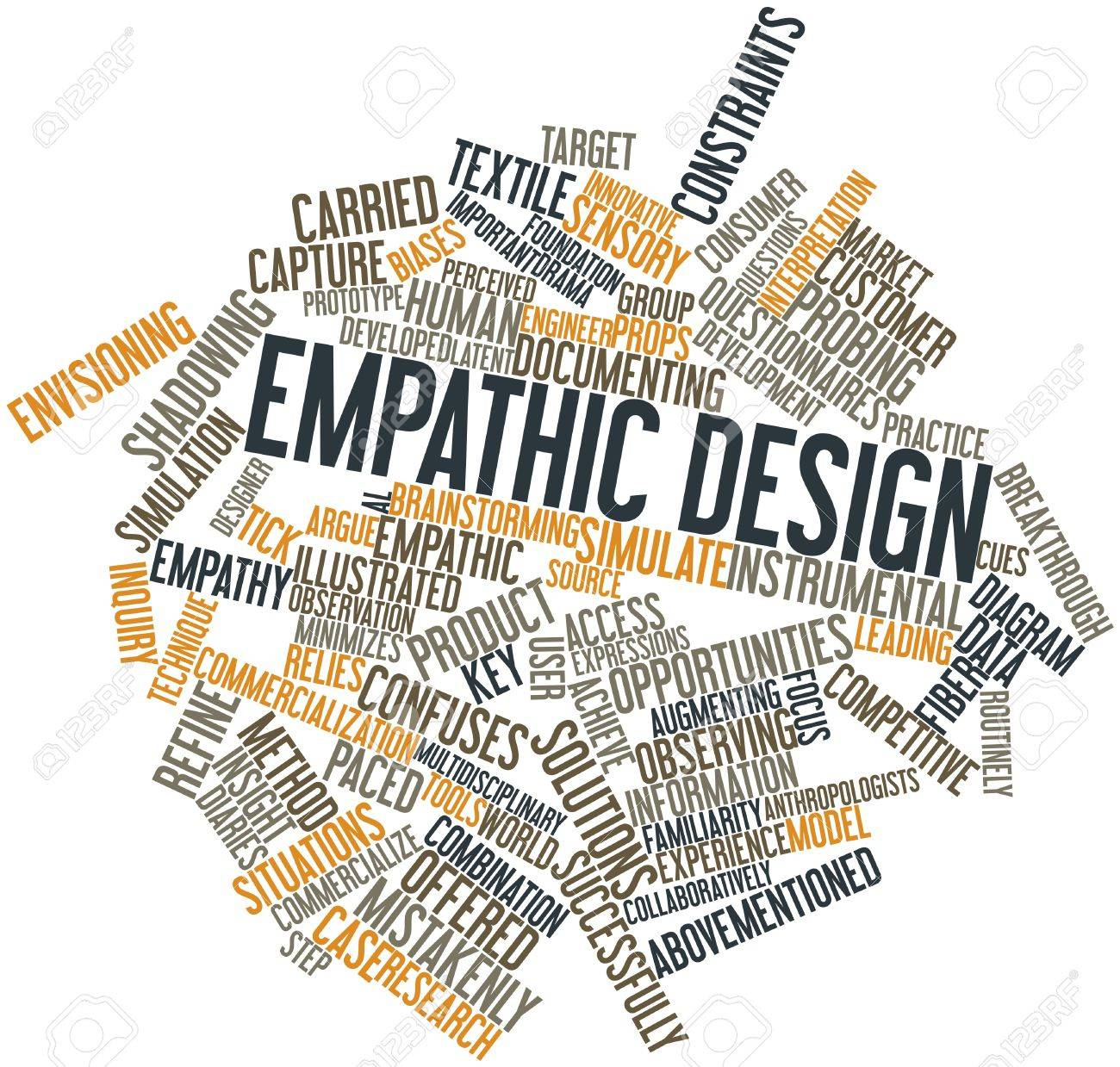 Abstract word cloud for Empathic design with related tags and terms Stock Photo - 17198319