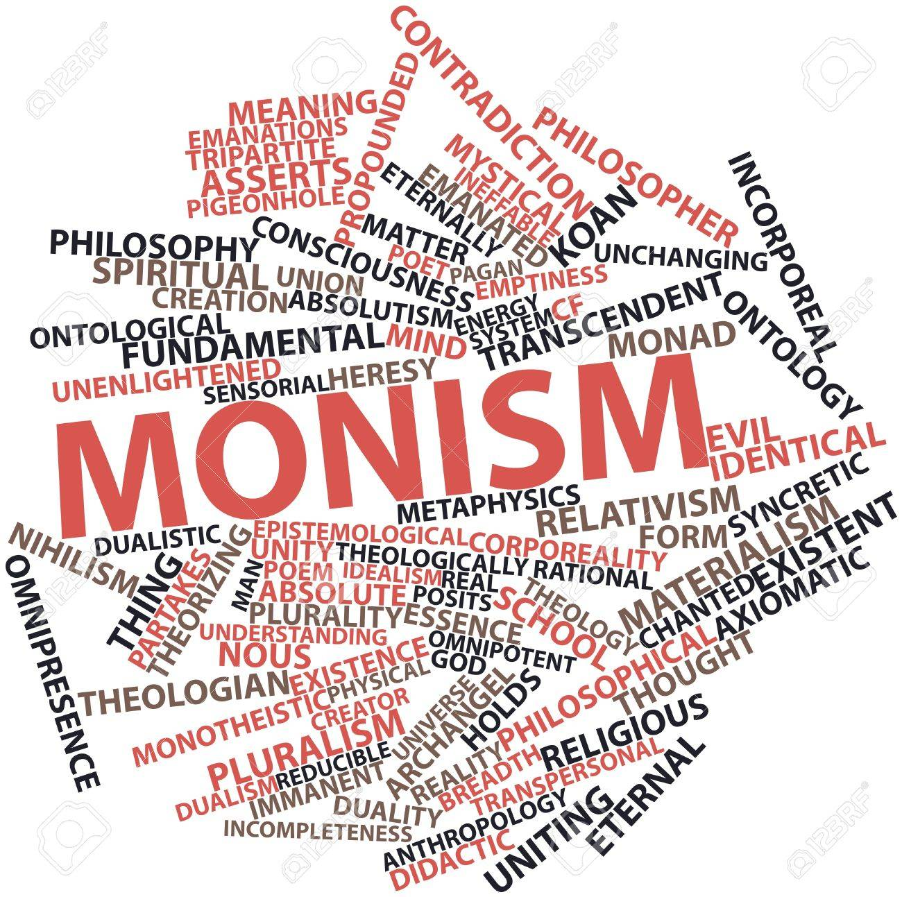 Abstract word cloud for Monism with related tags and terms - 17198140