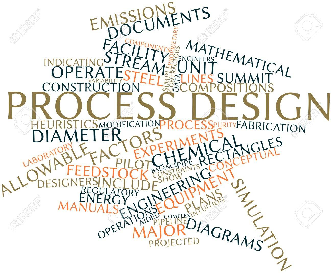 Abstract word cloud for Process design with related tags and terms Stock Photo - 17196969