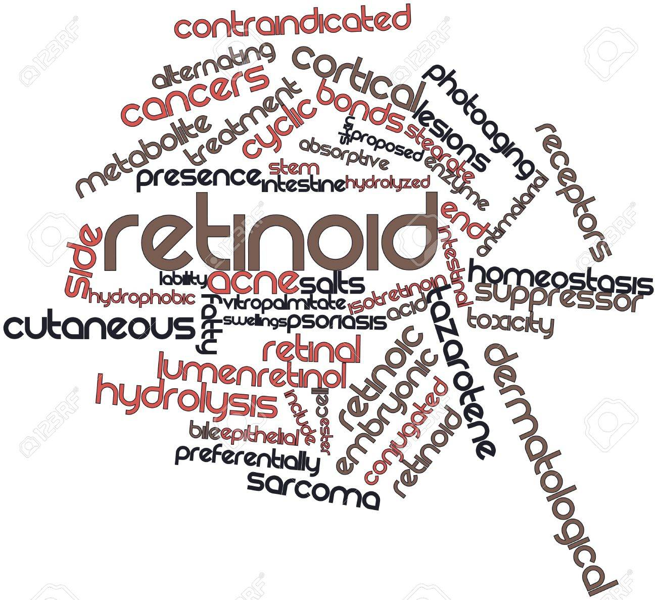 Abstract word cloud for Retinoid with related tags and terms Stock Photo - 17197474