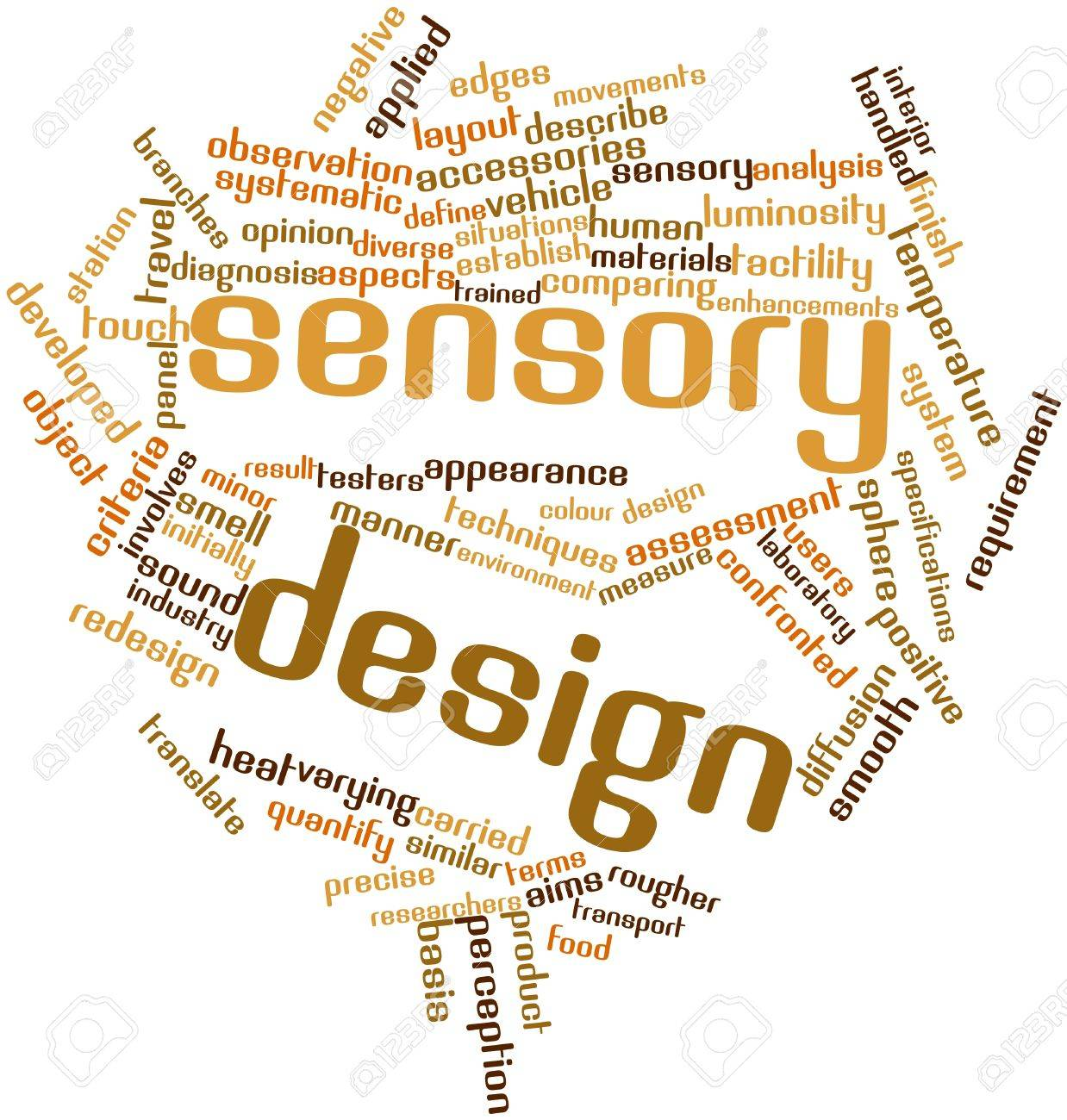 Abstract word cloud for Sensory design with related tags and terms Stock Photo - 17197473