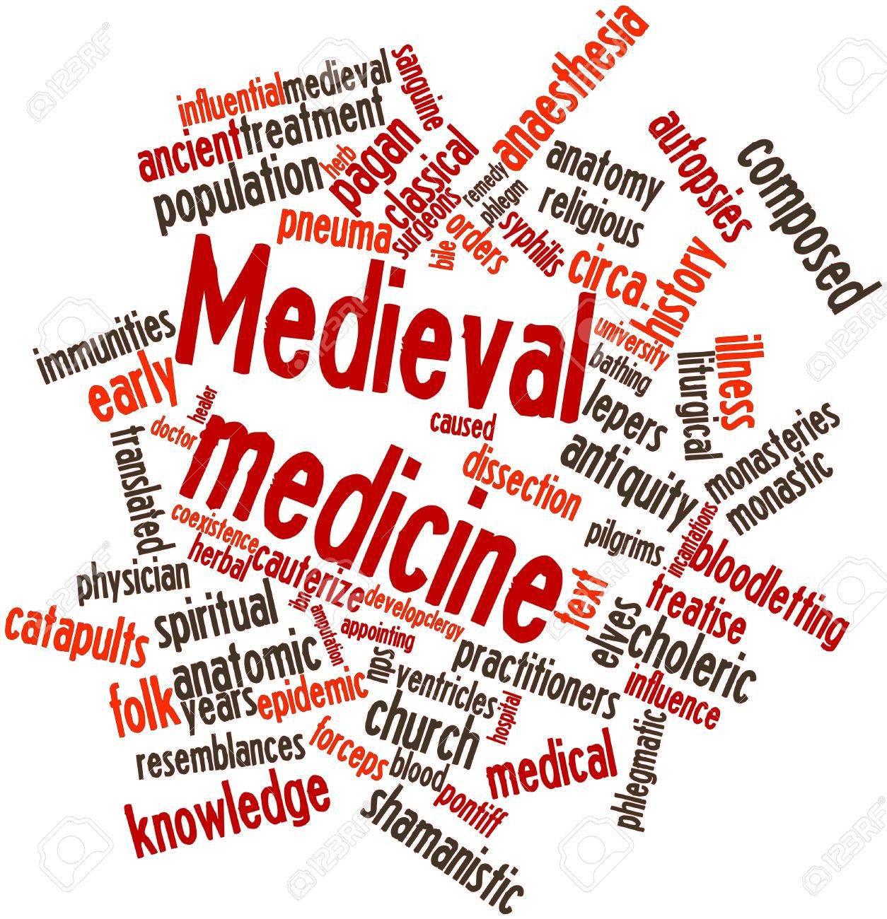 Abstract Word Cloud For Medieval Medicine With Related Tags And