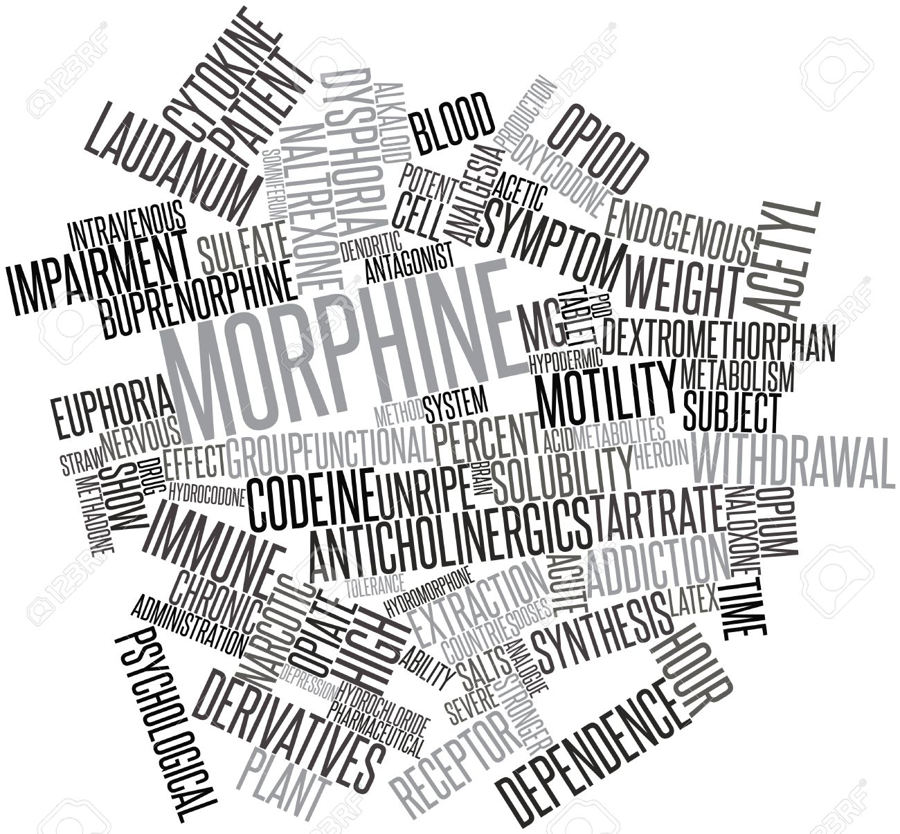 Abstract word cloud for Morphine with related tags and terms Stock Photo - 17320287