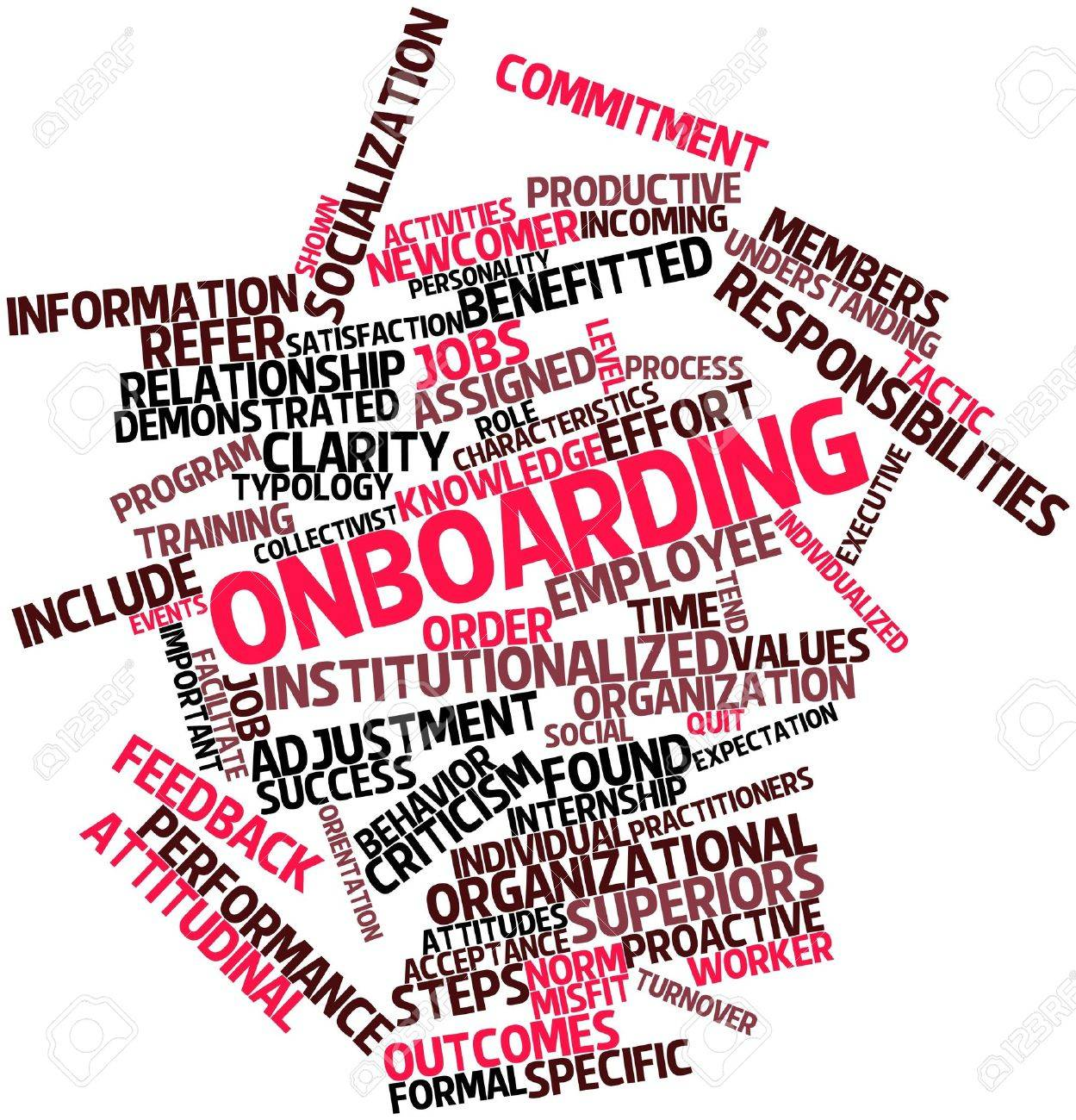Abstract word cloud for Onboarding with related tags and terms Stock Photo - 17320144