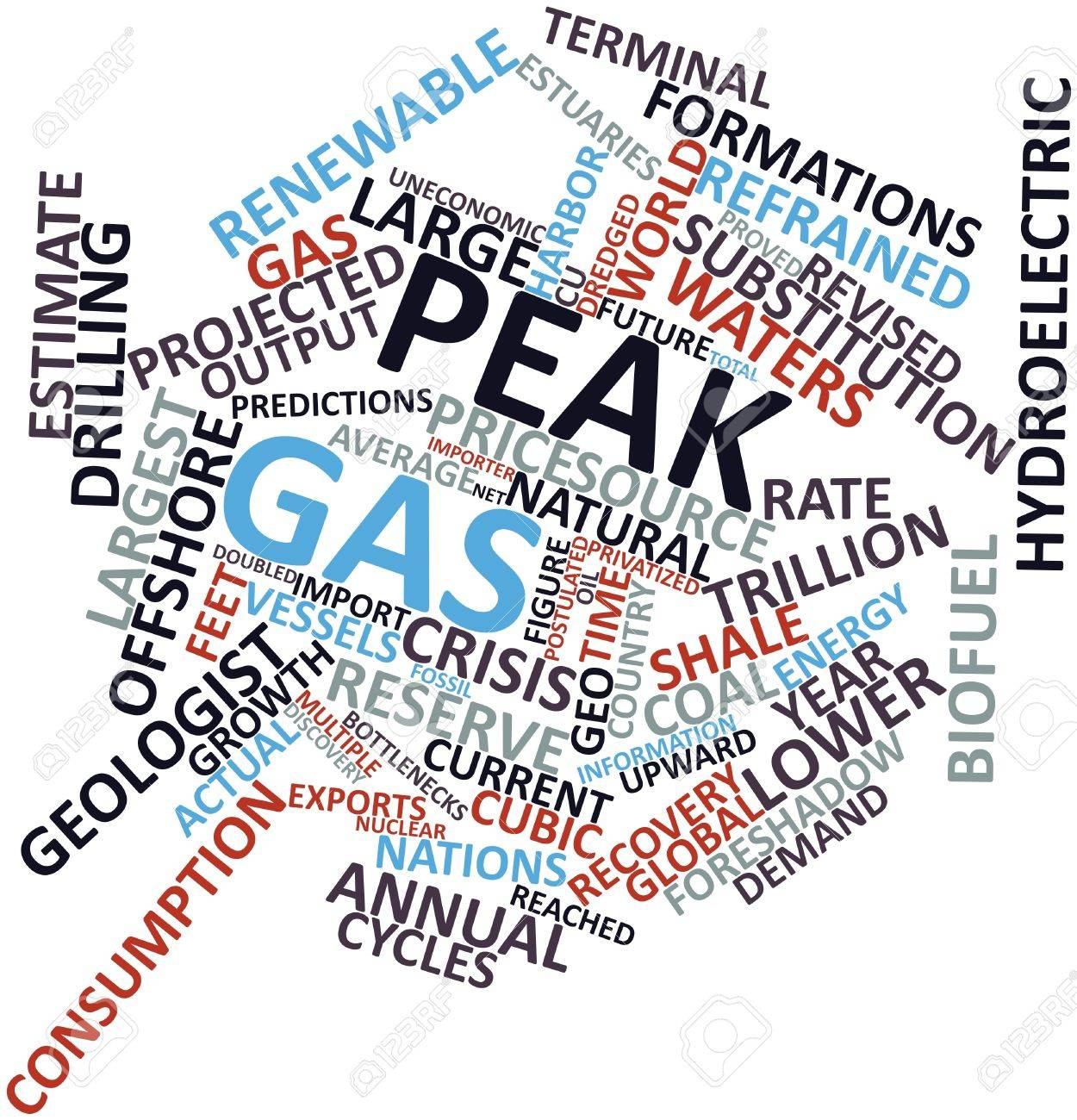 Abstract word cloud for Peak gas with related tags and terms Stock Photo - 17319869