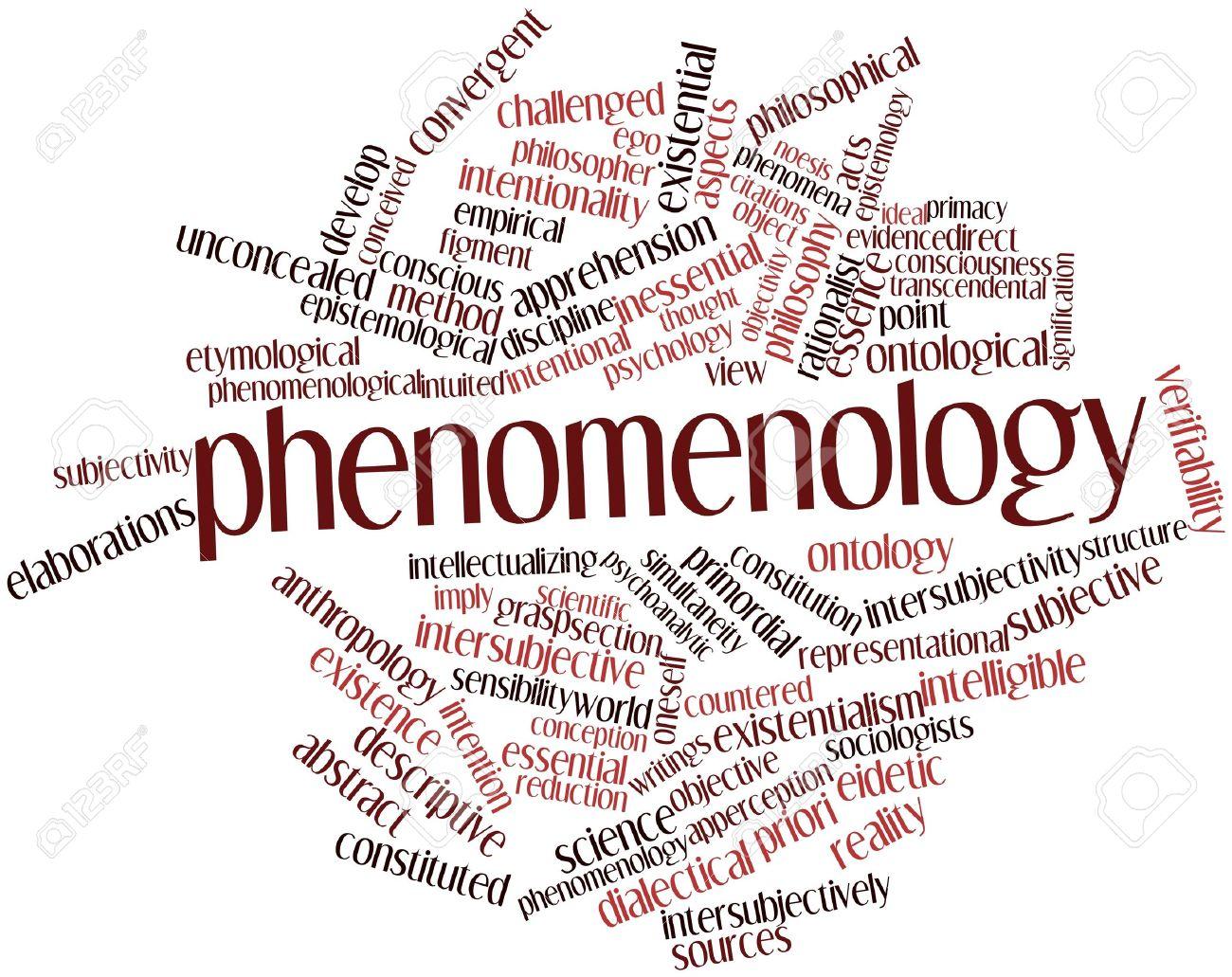 Nube De Palabras Resumen De Fenomenología Con Etiquetas Y Términos ...