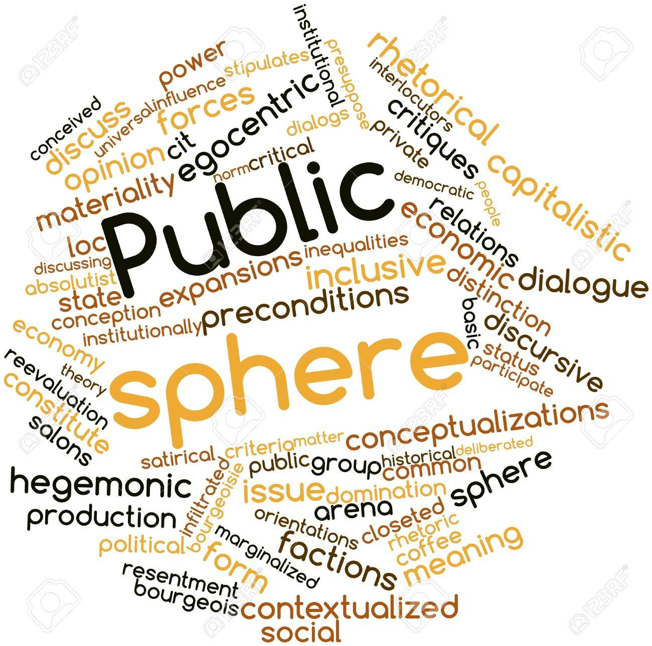 Image result for public sphere