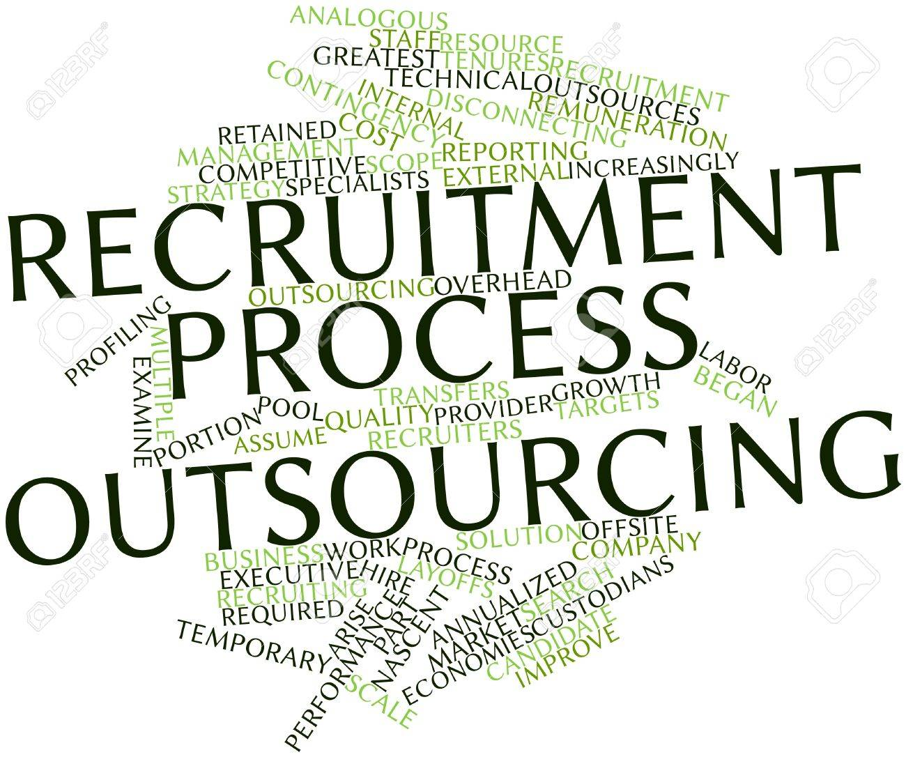 Abstract word cloud for Recruitment process outsourcing with related tags and terms Stock Photo - 17319503