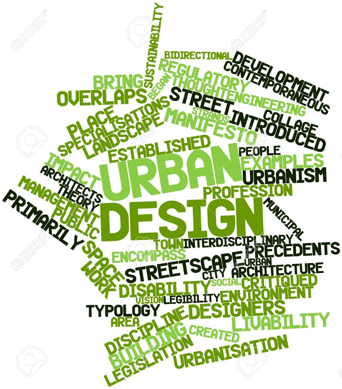 Abstract Word Cloud For Urban Design With Related Tags And Terms ...