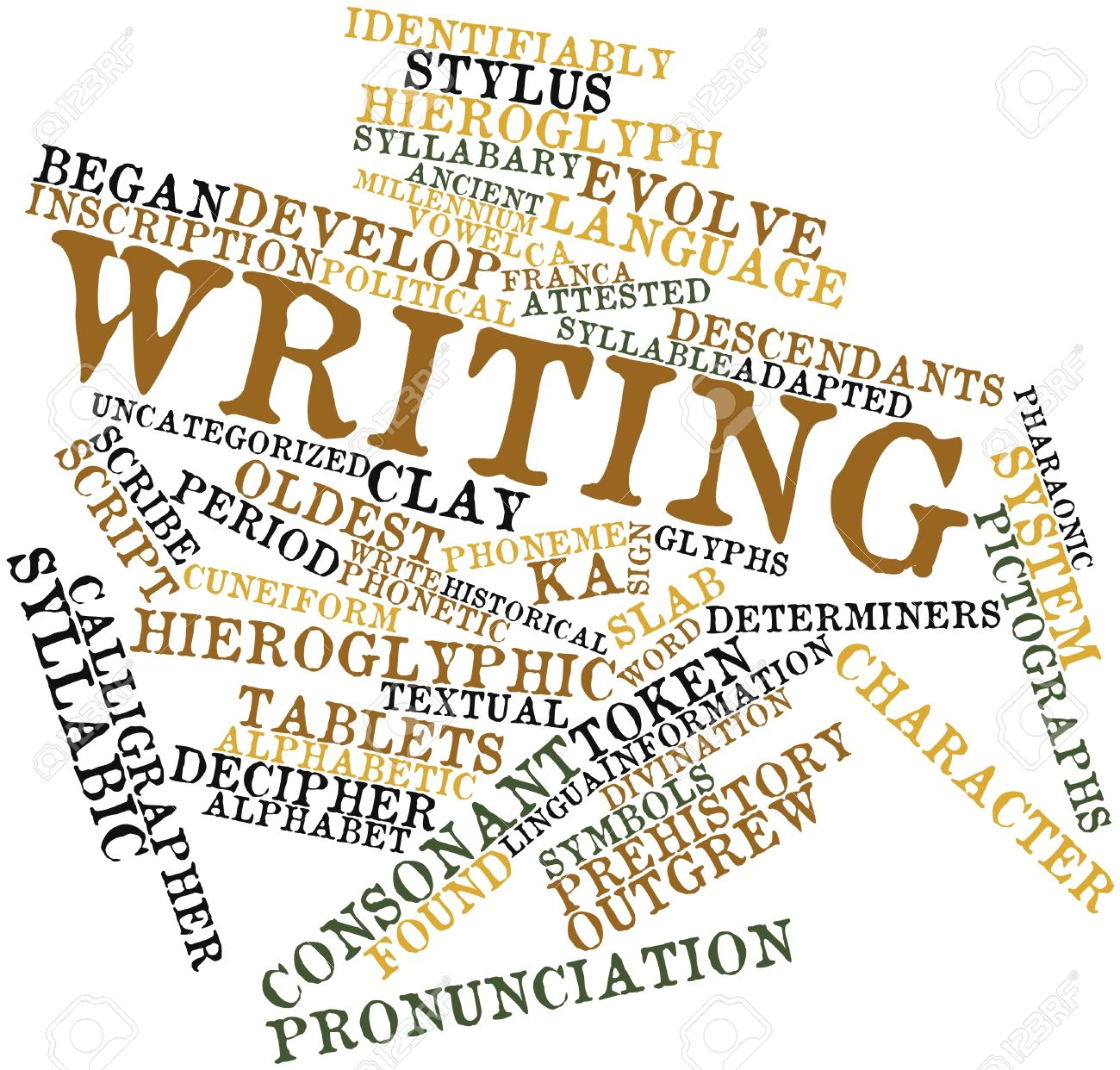 Abstract word cloud for Writing with related tags and terms Stock Photo - 17319872