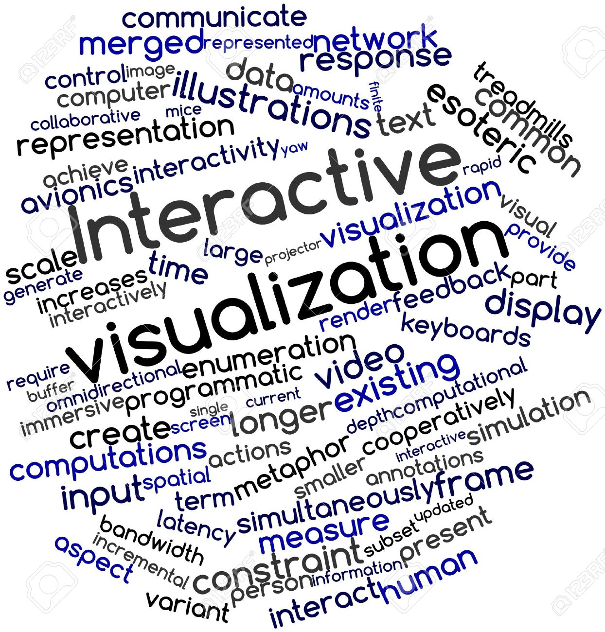 Abstract word cloud for Interactive visualization with related tags and terms Stock Photo - 17352181