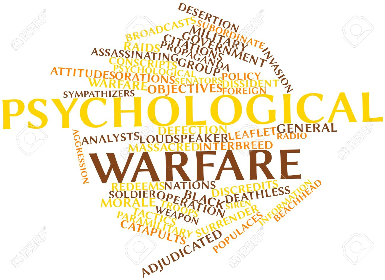 Abstract Word Cloud For Psychological Warfare With Related Tags ...
