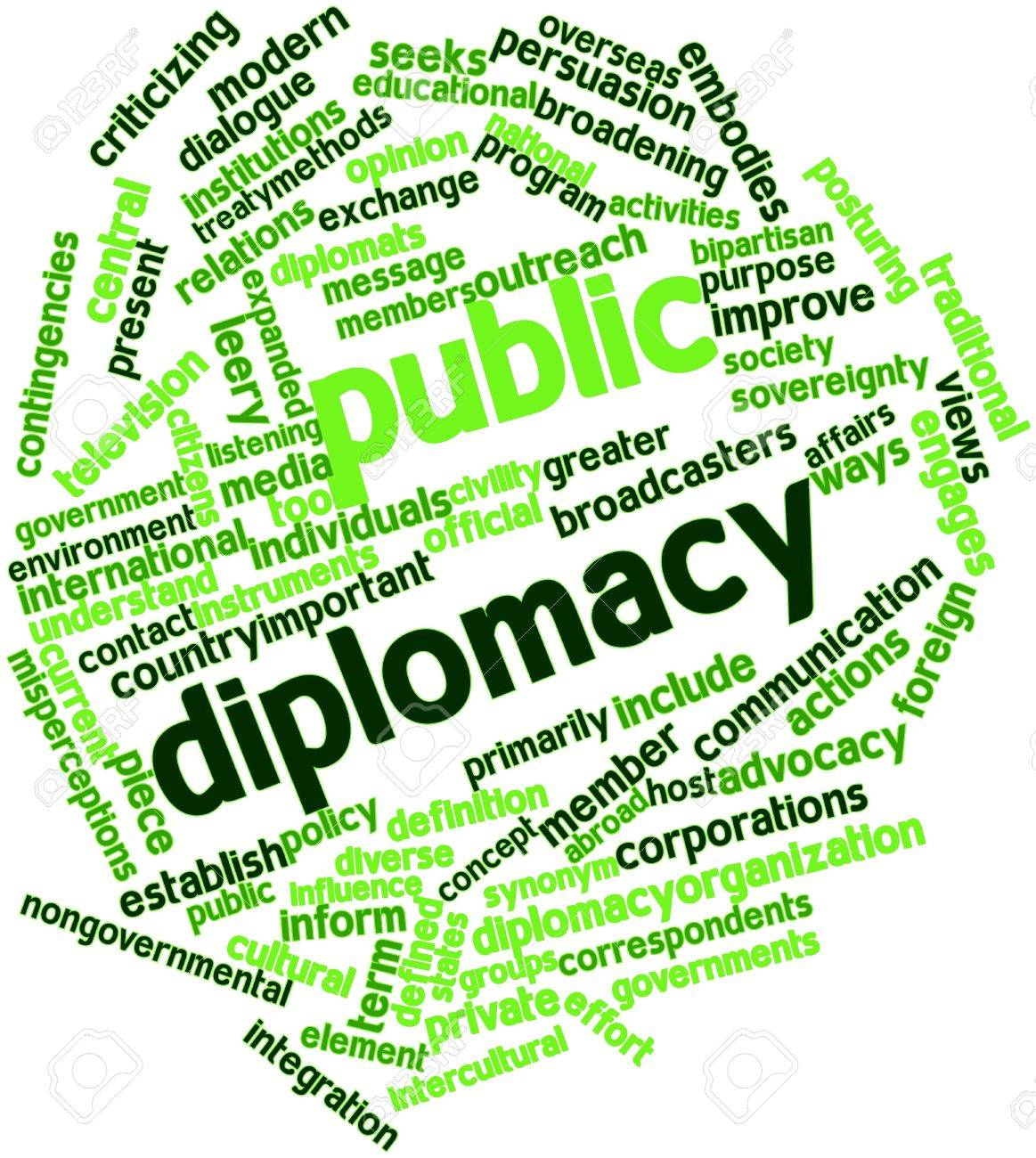 Image result for what is public diplomacy