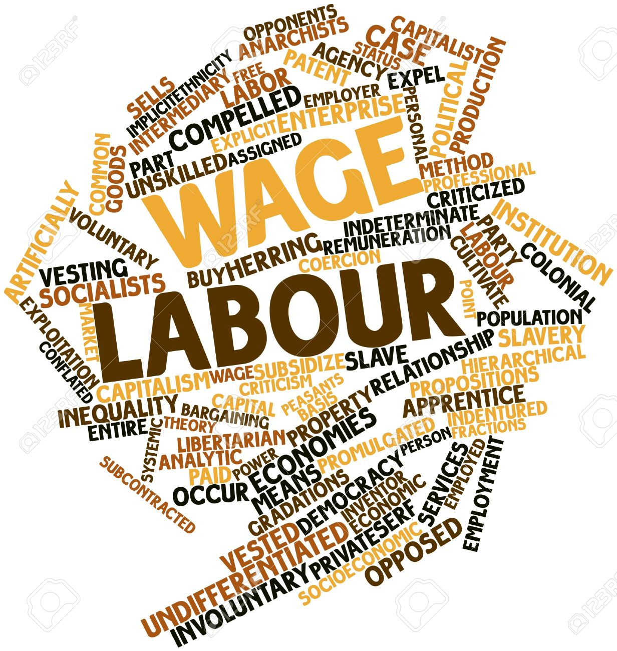 Abstract word cloud for Wage labour with related tags and terms Stock Photo - 17352192
