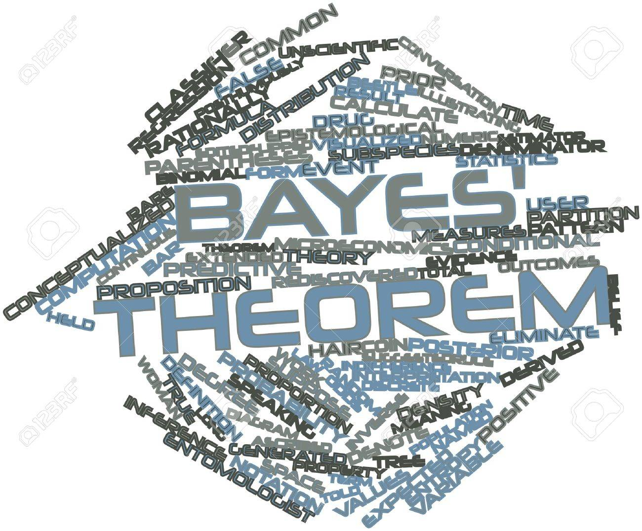 Abstract word cloud for Bayes' theorem with related tags and terms Stock Photo - 17397681