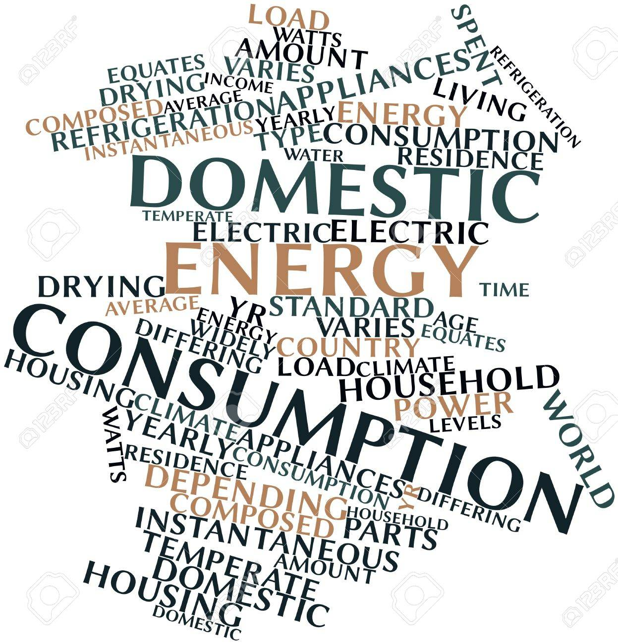 Abstract word cloud for Domestic energy consumption with related tags and terms Stock Photo - 17397728