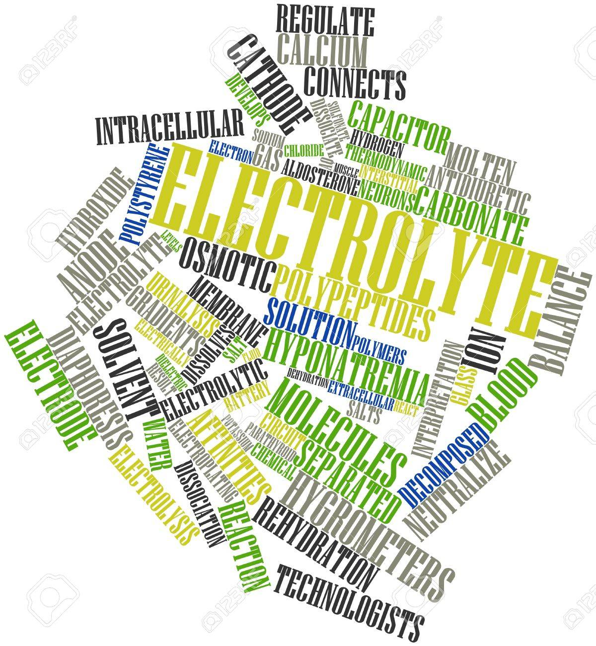 Abstract word cloud for Electrolyte with related tags and terms Stock Photo - 17398887
