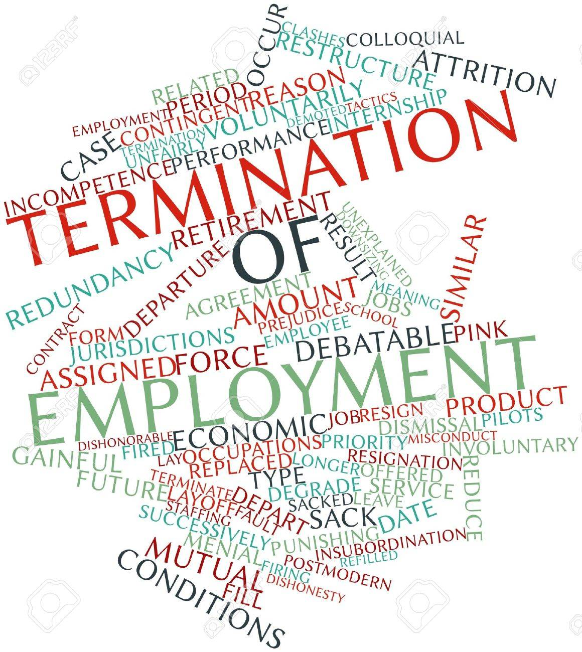 abstract word cloud for termination of employment related abstract word cloud for termination of employment related tags and terms stock photo 17397877