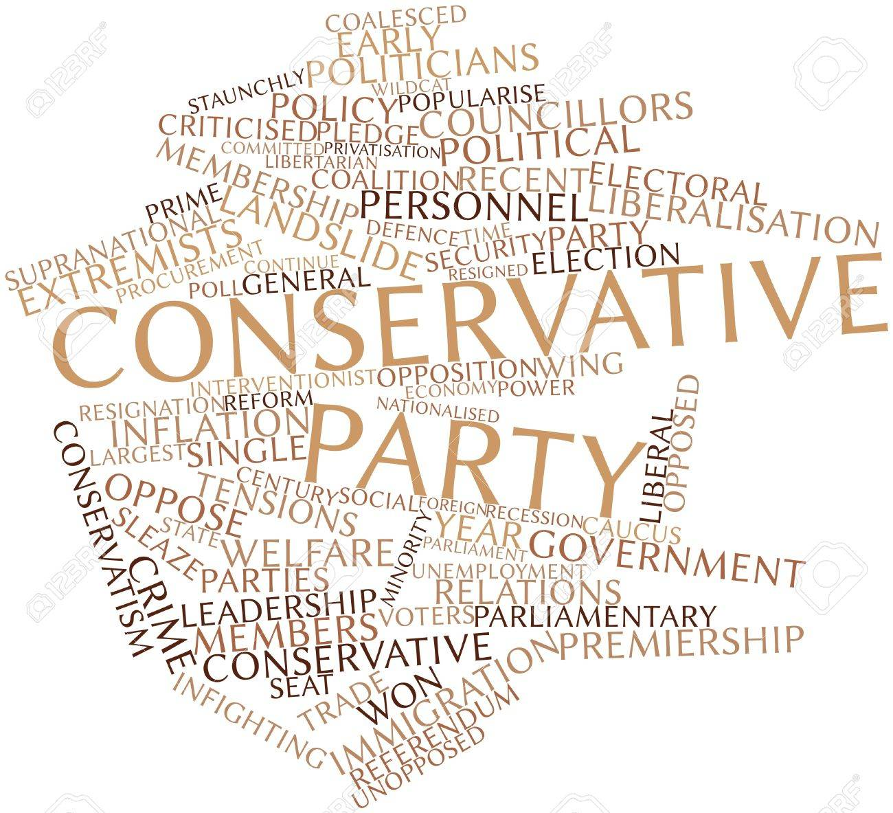 Abstract word cloud for Conservative Party with related tags and terms Stock Photo - 17397713