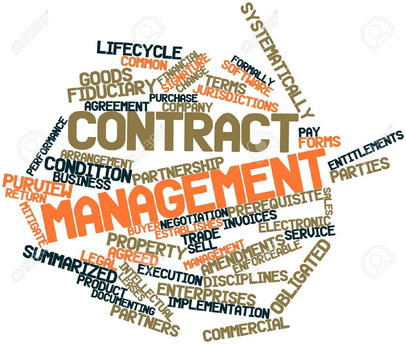 Abstract Word Cloud For Contract Management With Related Tags ...