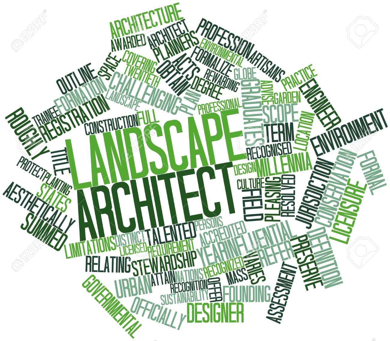 Abstract Word Cloud For Landscape Architect With Related Tags