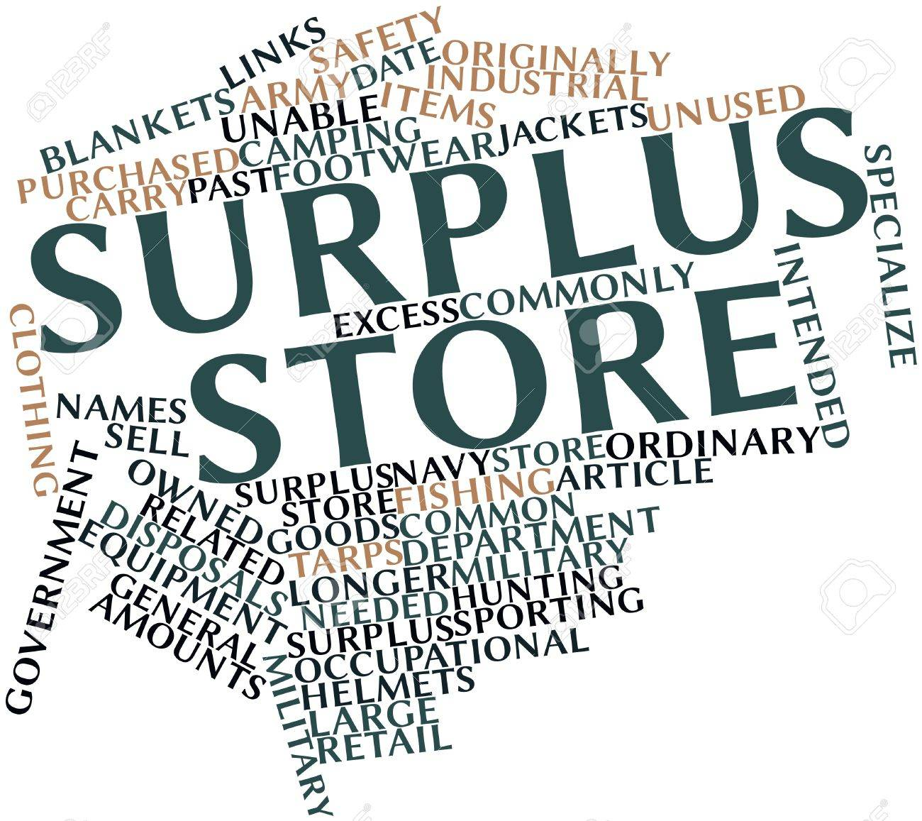 Abstract word cloud for Surplus store with related tags and terms