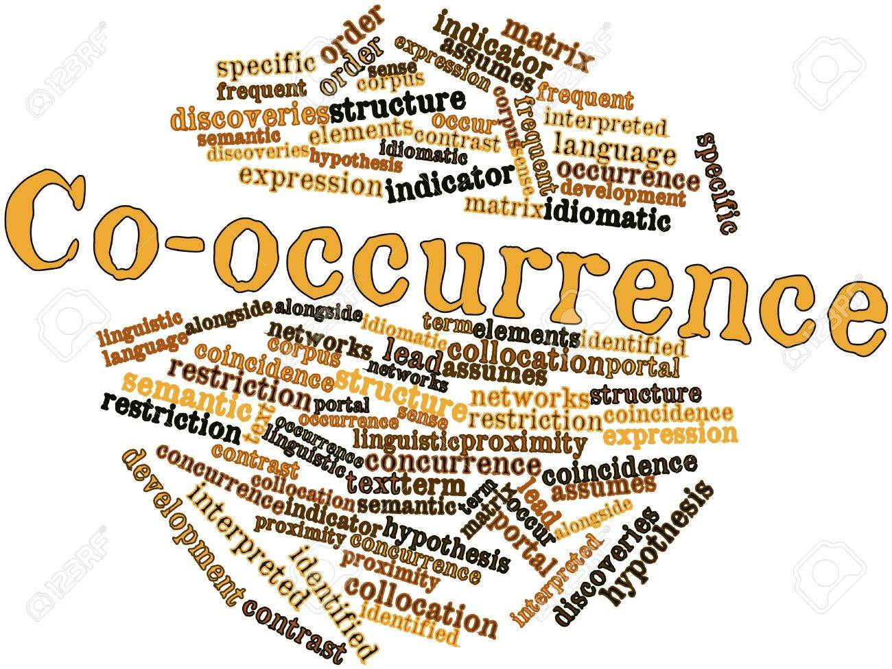 Image result for word occurrence