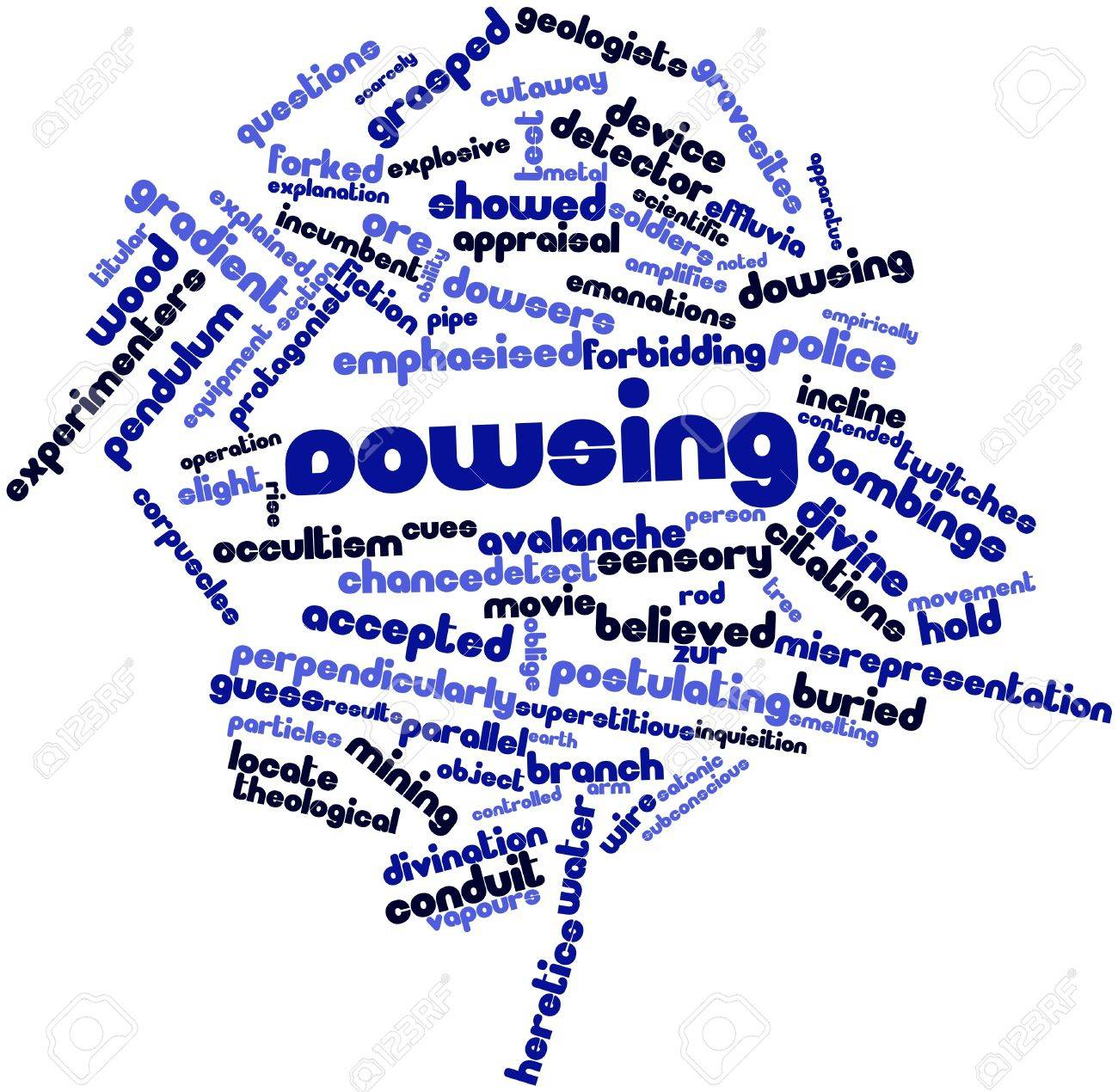 Abstract word cloud for Dowsing with related tags and terms - 17427497