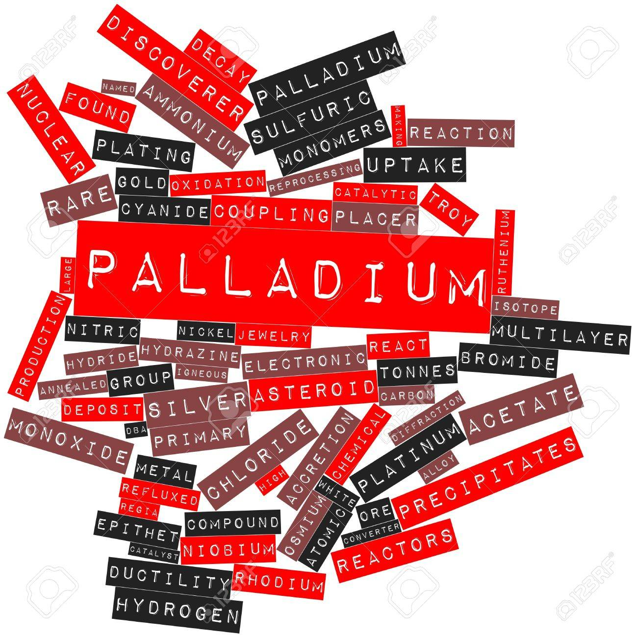 Abstract word cloud for Palladium with related tags and terms Stock Photo - 17427515