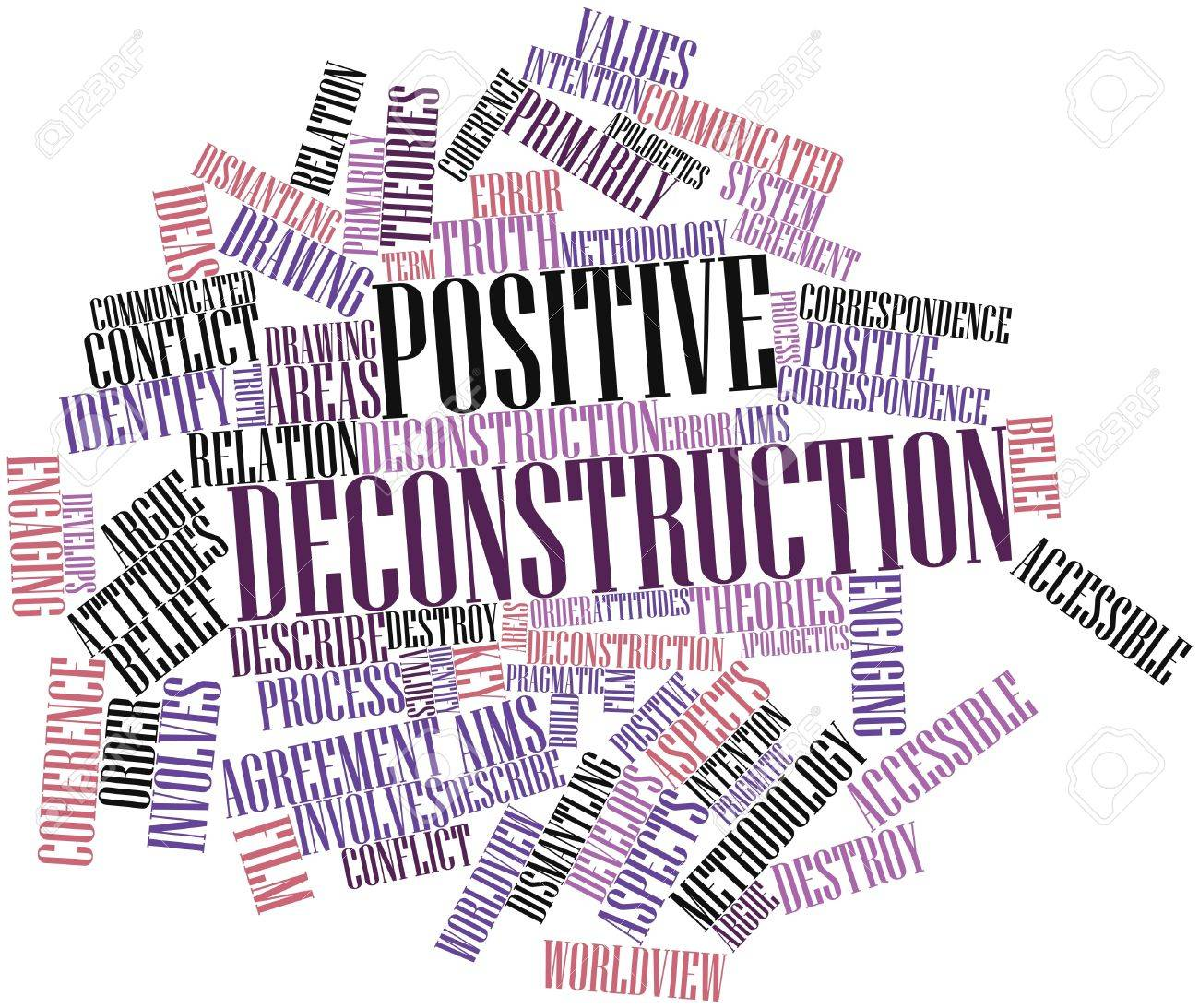 Abstract word cloud for Positive deconstruction with related tags and terms Stock Photo - 17427647