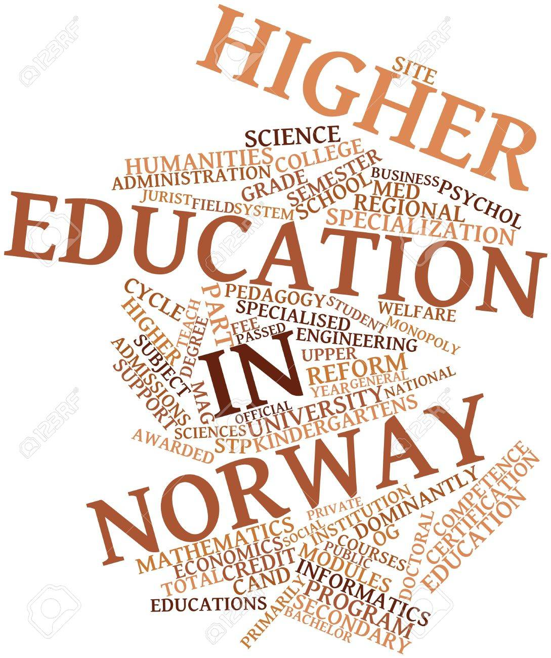 Abstract word cloud for Higher education in Norway with related tags and terms Stock Photo - 17463884