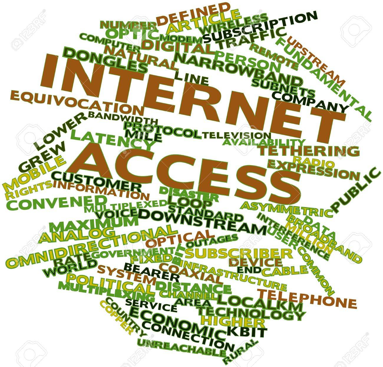 Abstract word cloud for Internet access with related tags and terms Stock Photo - 17464019