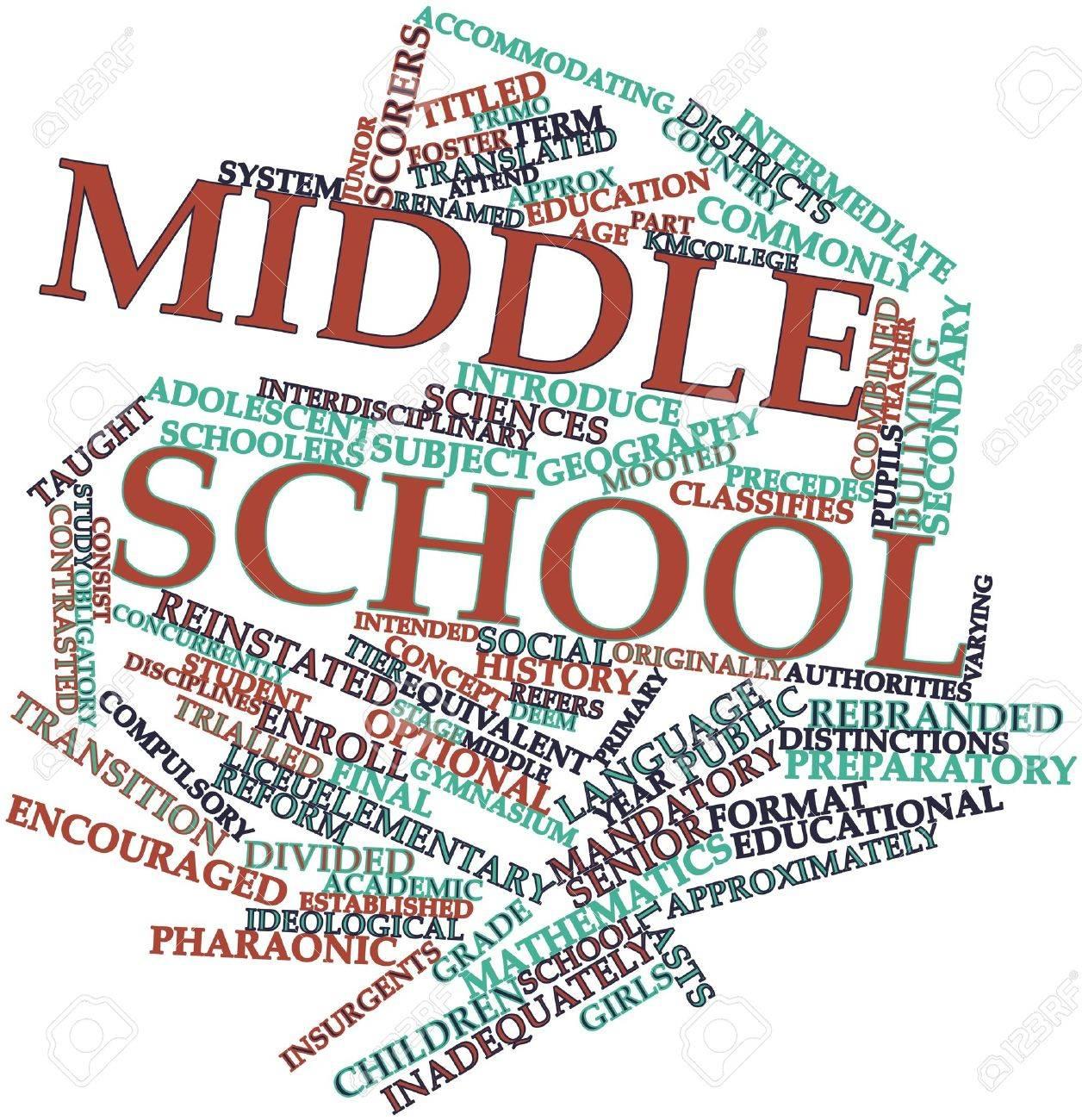 Gainesville Middle School Info
