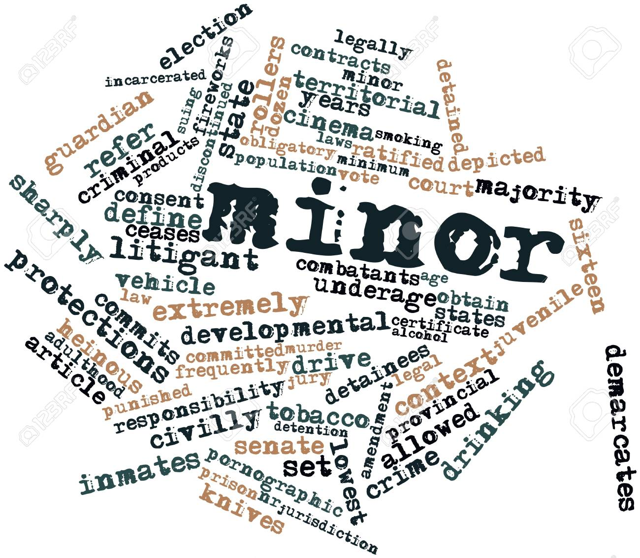 Abstract word cloud for Minor with related tags and terms Stock Photo - 17463929