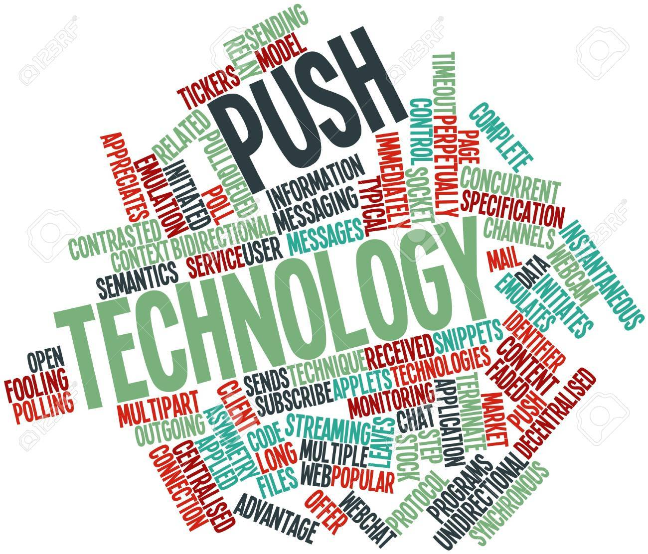 Abstract word cloud for Push technology with related tags and terms Stock Photo - 17464007