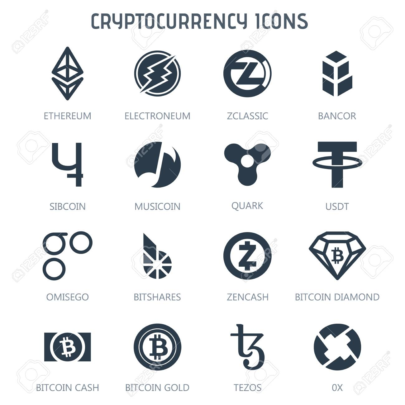 buy zclassic cryptocurrency