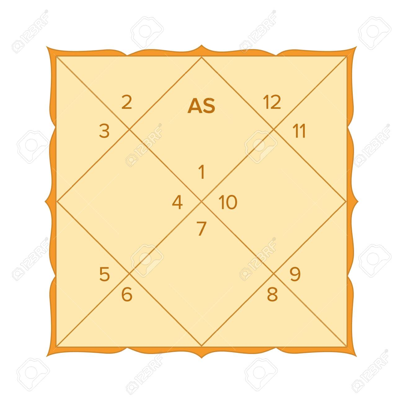 Vedic astrology birth chart template in northern indian diamond style. Jyothish calculator form. Hindu astrological horoscope maps. Lagna diagram in the shape of a yantra. - 142560425