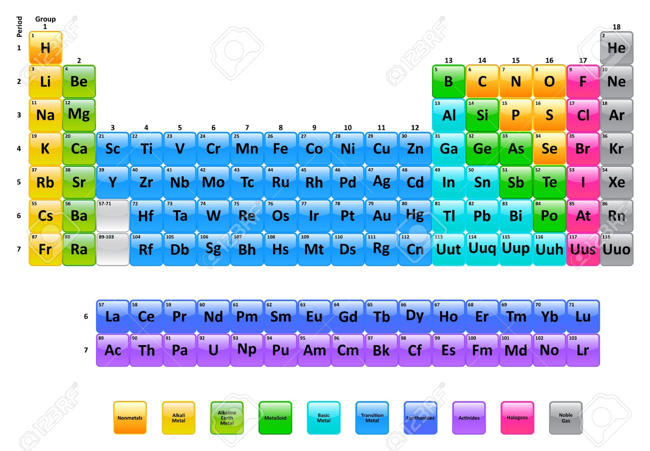 Periodic table of elements royalty free cliparts vectors and stock periodic table of elements urtaz Gallery
