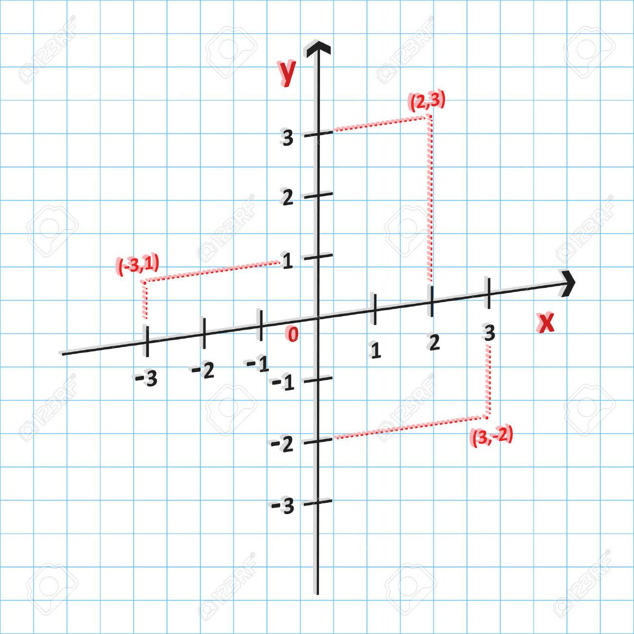 Cartesian Coordinate System Template Stock rounding worksheets 4th ...