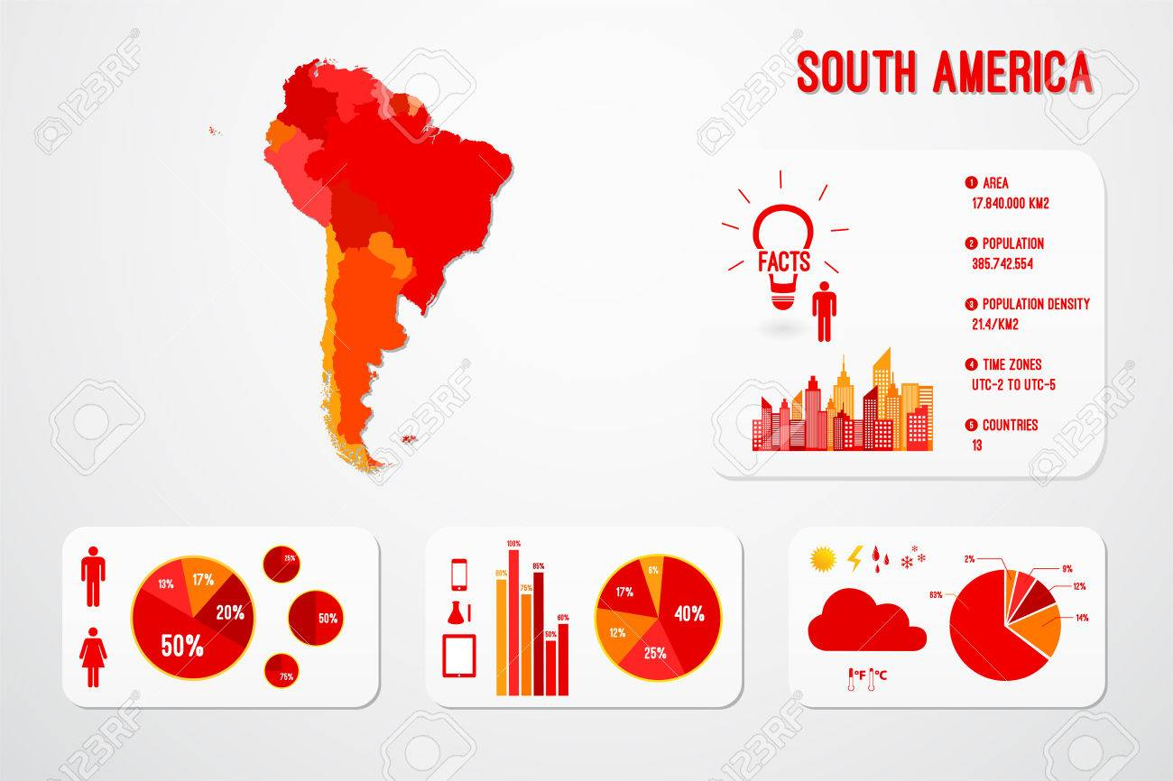 south america continent map infographics royalty free cliparts