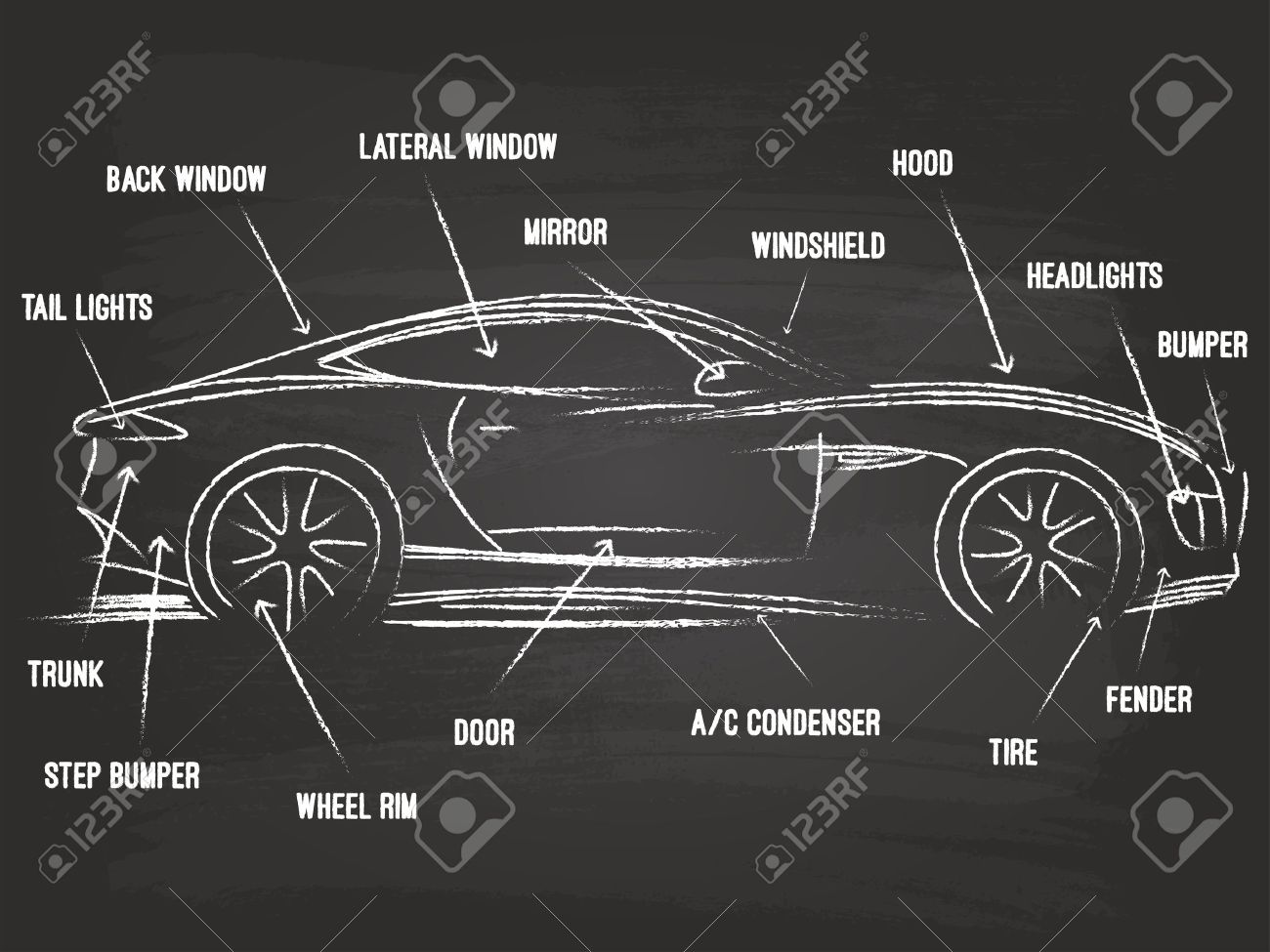 car parts sketch on blackboard royalty free cliparts vectors and