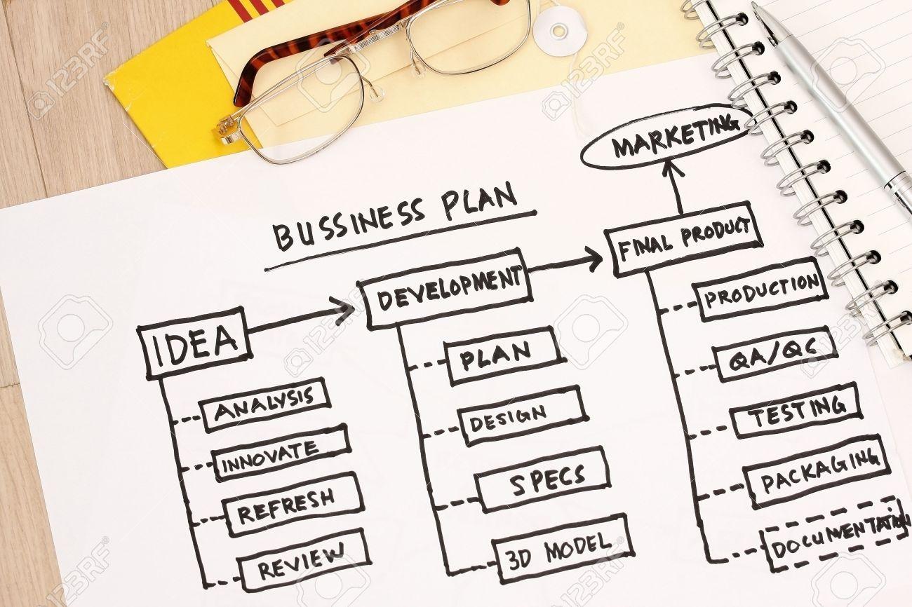 stock photo business plan