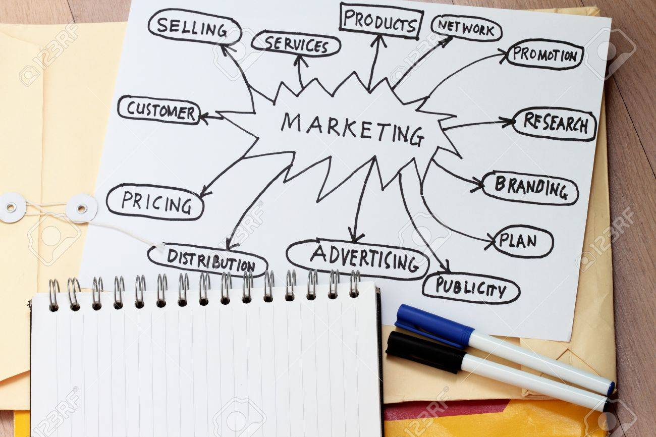 Marketing Strategy Concept - Sketch With Spiral Notebook And ...