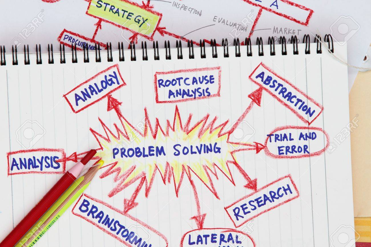 Brainstorming and problem solving concept - written in a spiral notebook Stock Photo - 7990580